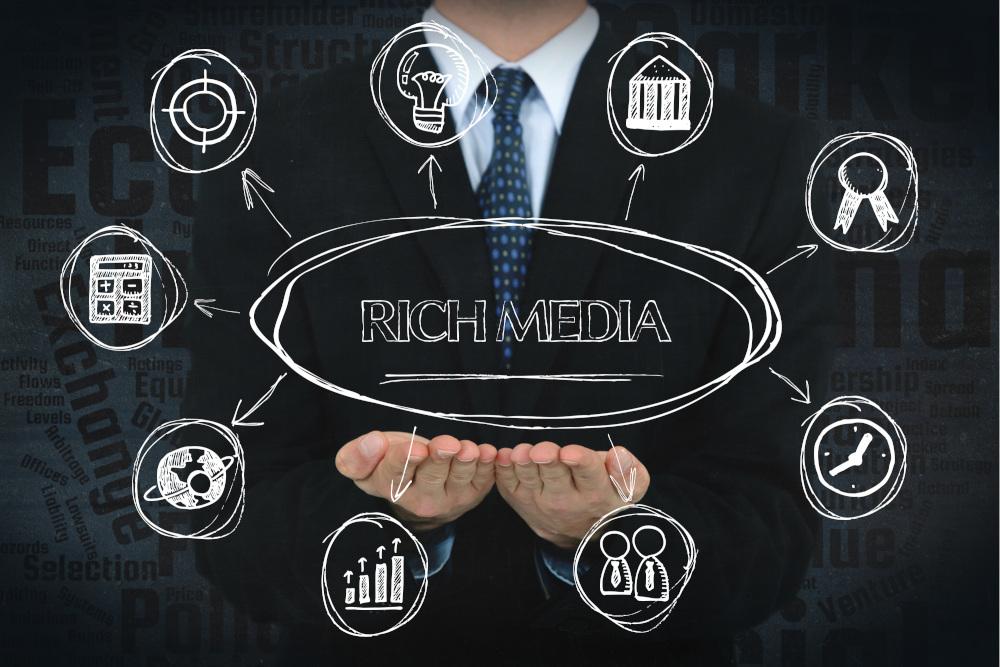 koncepcja rich media